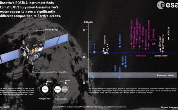 Rosetta - Close-up Engineering, Credits: esa