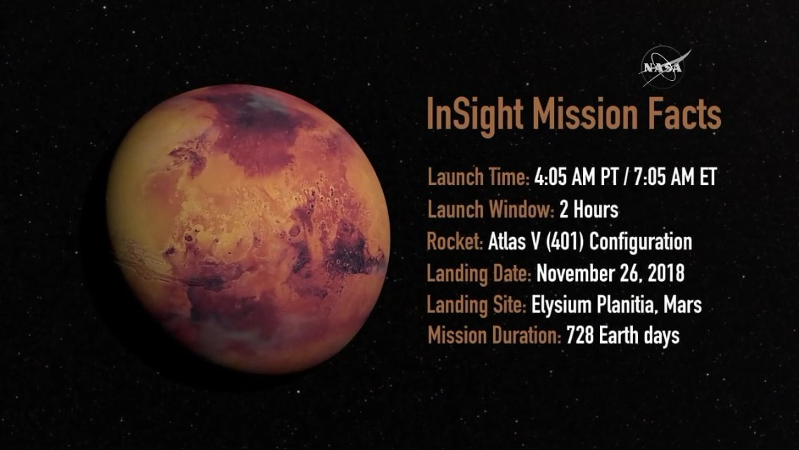 È decollata la missione InSight della NASA che ha come obiettivo penetrare nel suolo marziano grazie all'utilizzo di strumenti scientifici senza precedenti.