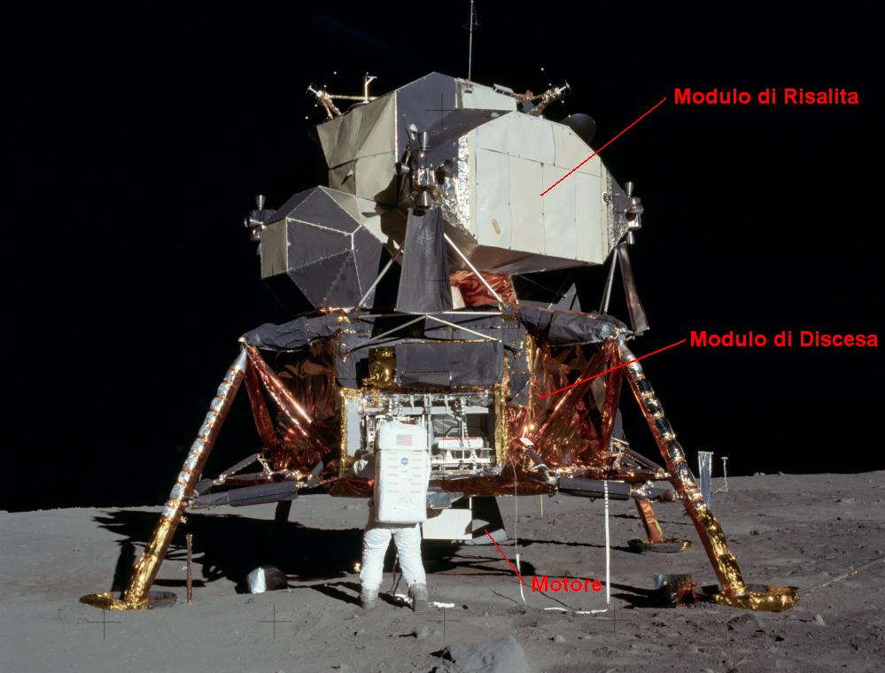 Lo sbarco sulla Luna è sicuramente un evento che ha scritto una pagina di storia: è stata una conquista per l'intero mondo e non per una sola nazione. Budget infinito, rischi altissimi e margini di errore ridottissimi è lo scenario in cui è accaduto l'impossibile.