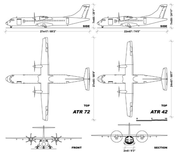 Confronto ATR42 e ATR72