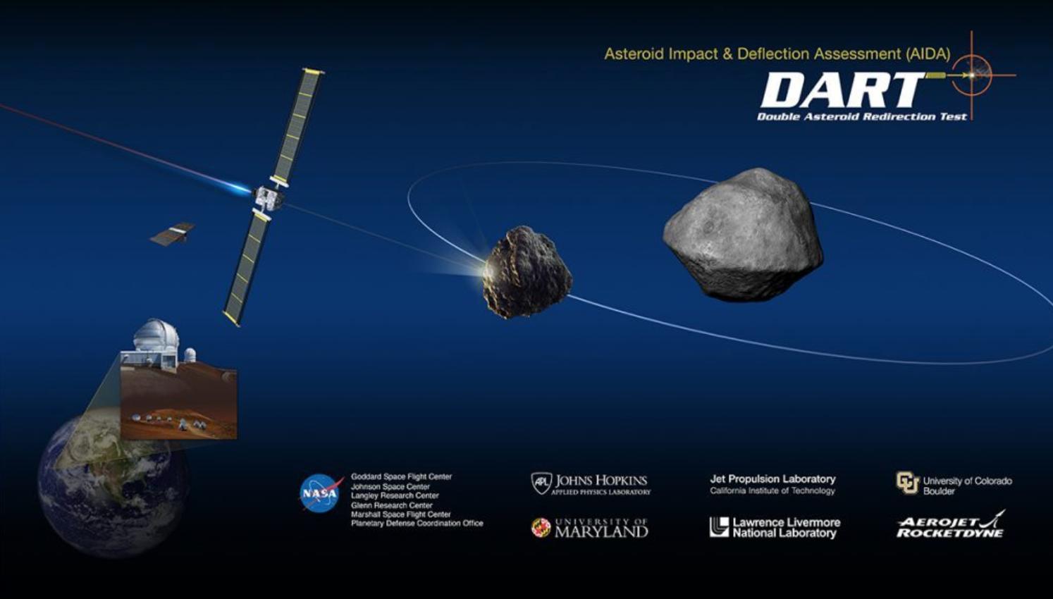 76cf1e735e2 DART  sistema di difesa planetario contro gli asteroidi