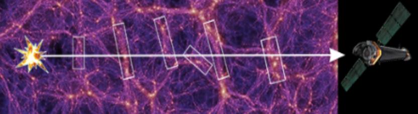 Materia oscura nell'universo