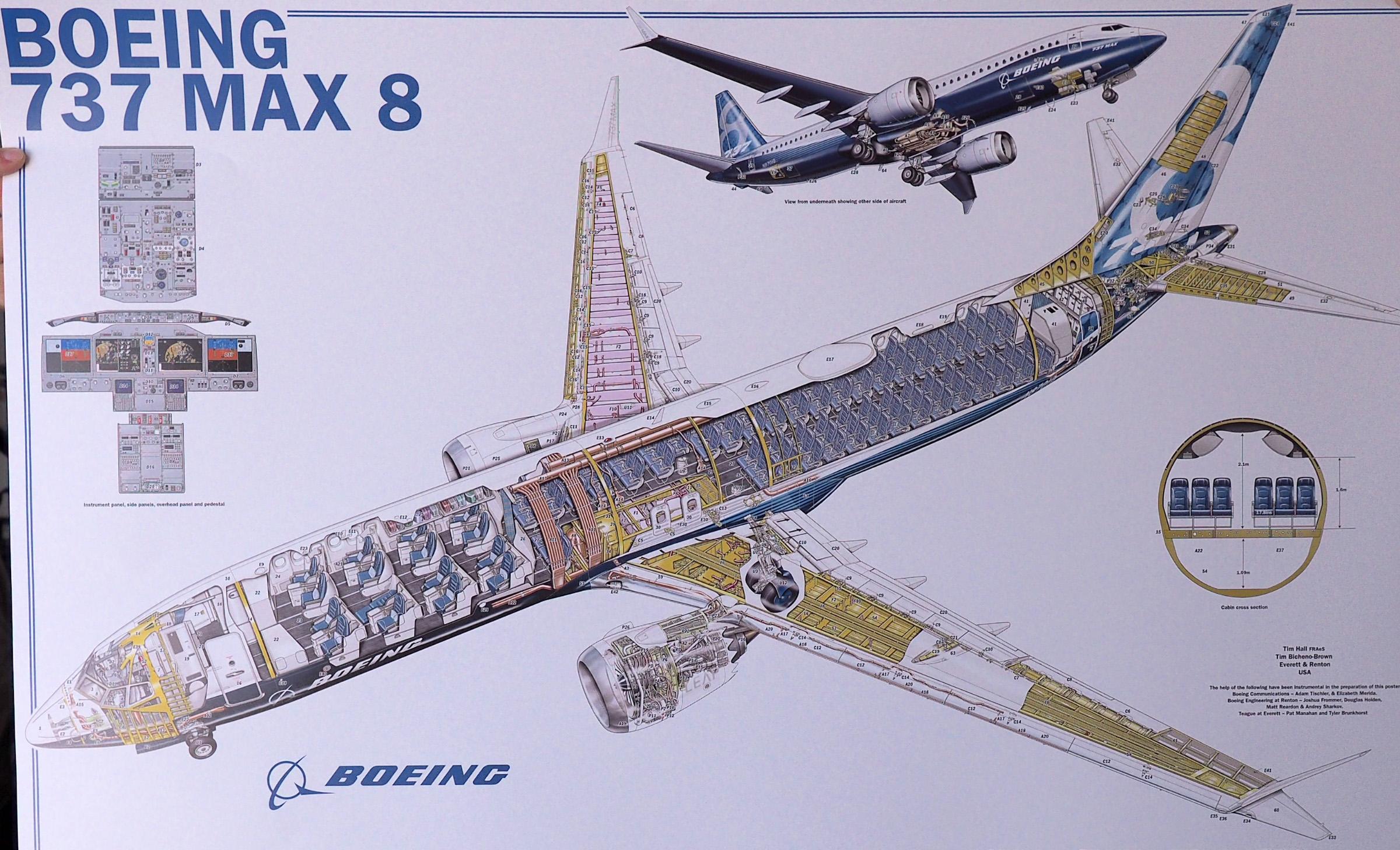 B737 MAX 8