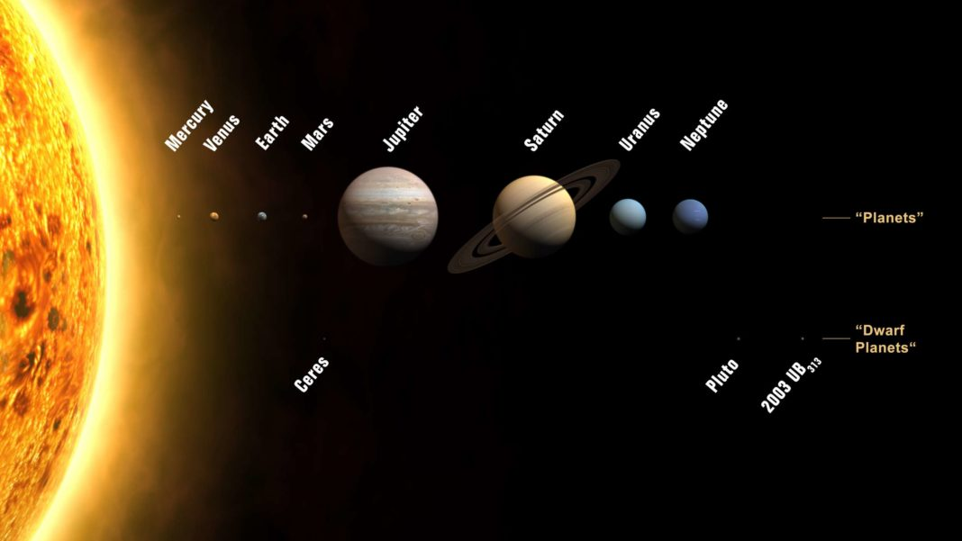Meteo del sistema solare