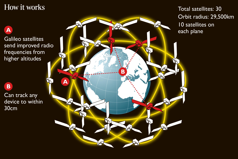 Galileo: tragedia nel cilento