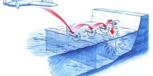 La molla idrodinamica: l'arma dell'ingegneria aerospaziale contro le dighe