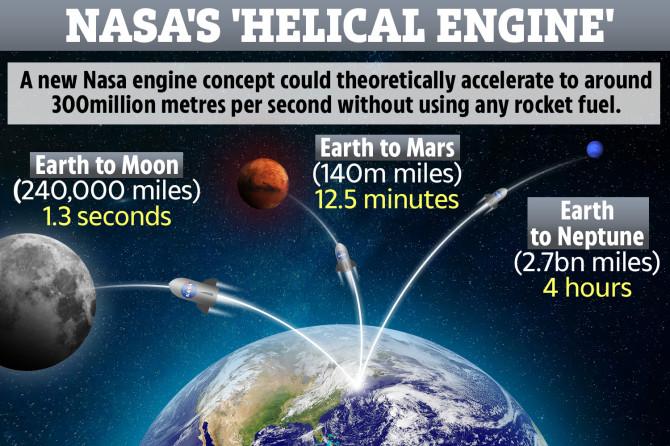 NASA Engine