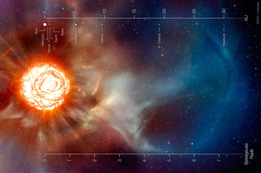 luminosità betelgeuse