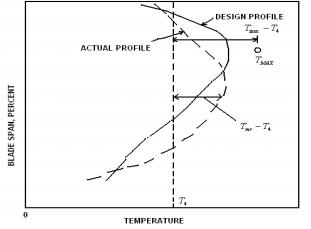 pattern factor