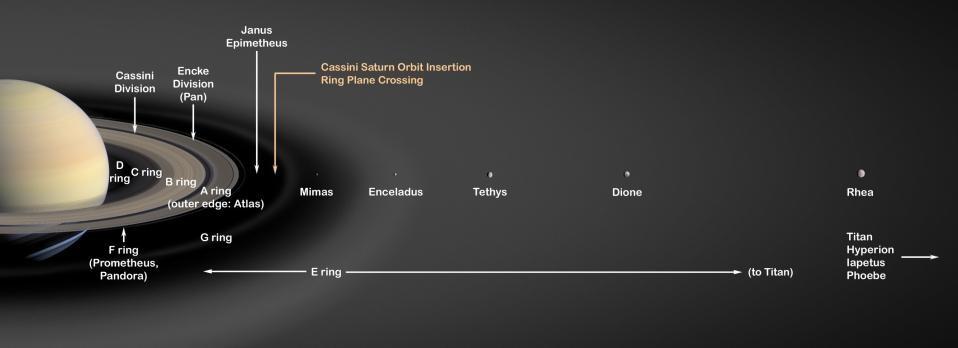 Encelado Saturno
