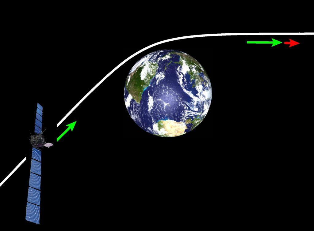 fionda gravitazionale