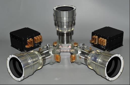 Attitude e Orbit Control System