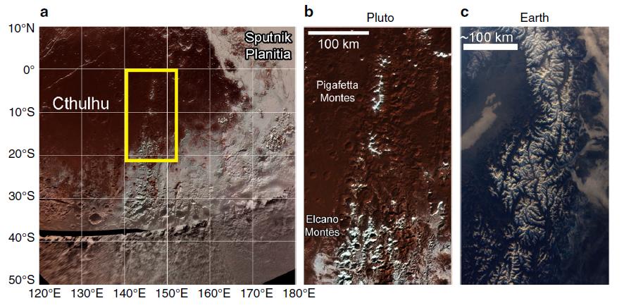 Confronto tra le montagne innevate di Plutone e la catena montuosa terrestre delle Alpi.