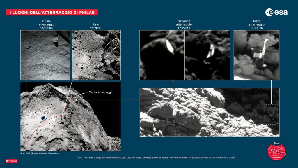 Philae cometa nucleo ghiaccio