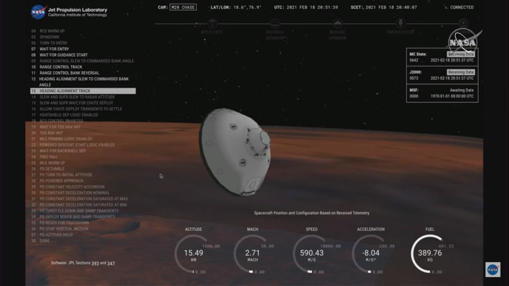 Controllo di missione Mars 2020 dal JPL per l'atterraggio di Perseverance su Marte. Crediti: NASA JPL.