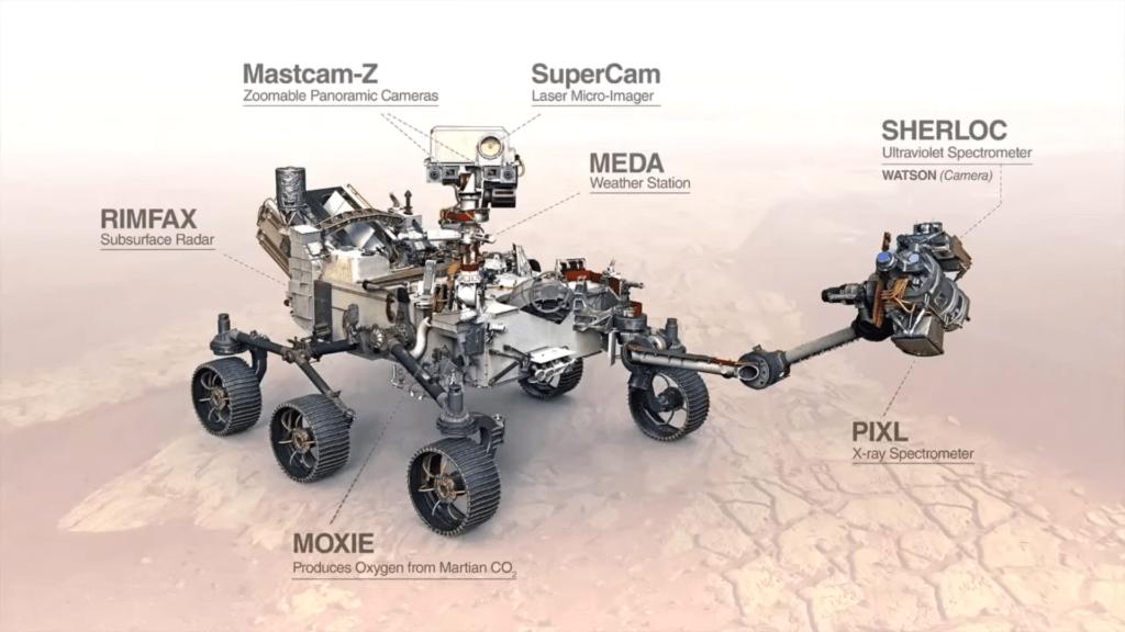 Strumentazione a bordo del rover Credits: AstroSpace