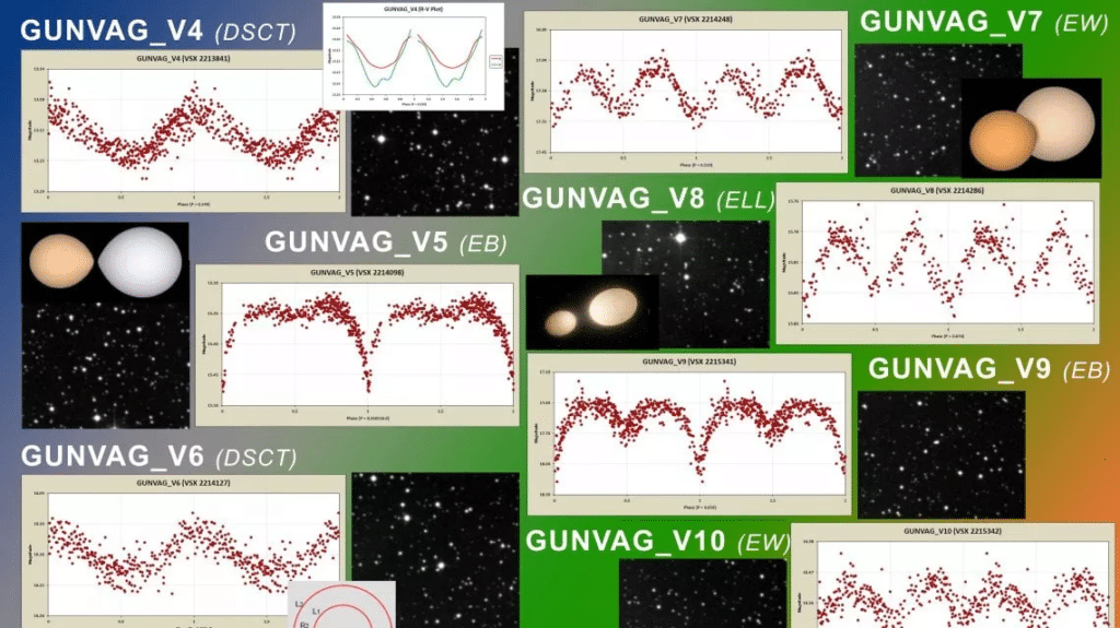 Le stelle binarie osservate dal team di astrofili italiani.  Crediti: Giuseppe Conzo.