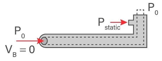 come si misura velocità aereo