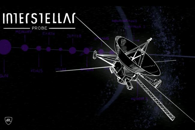 sonda interstellare