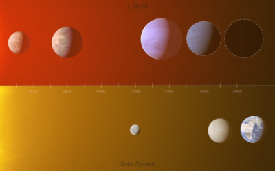 Hanno scoperto pianeti simili alla Terra vicino a noi