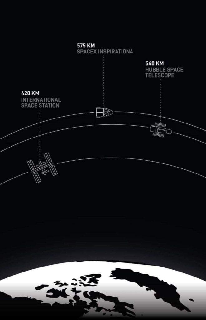Inspiration4 SpaceX missione civili